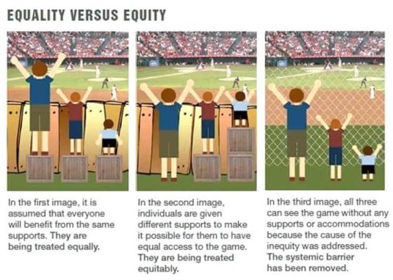 Equality Equity expanded